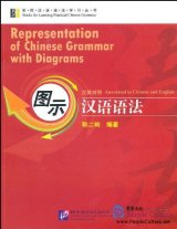 Representation of Chinese Grammar with Diagrams