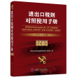 Operation Manual of Chinese National Import and Export Tariff 2019
