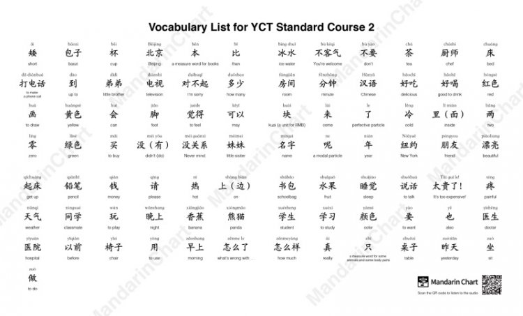 YCT Standard Course 2 - Wall Chart - Click Image to Close