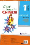 Easy Steps to Chinese 1: Posters