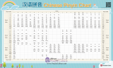 Chinese Pinyin Wallchart