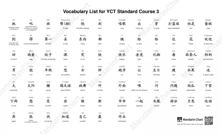 YCT Standard Course 3 - Wall Chart - Click Image to Close