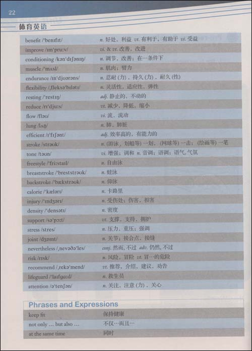 Sample pages of A Handbook of Survival Tourist Chinese (ISBN:9787561921692)