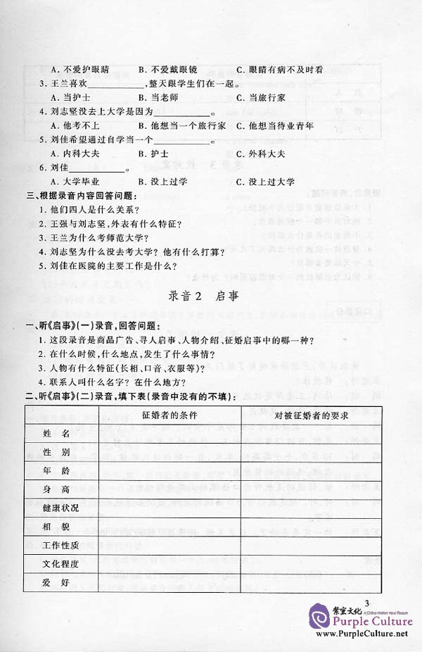 Sample pages of Intermediate Chinese Listening & Speaking - Textbook (English and Japanese edition) (ISBN:7561906587)