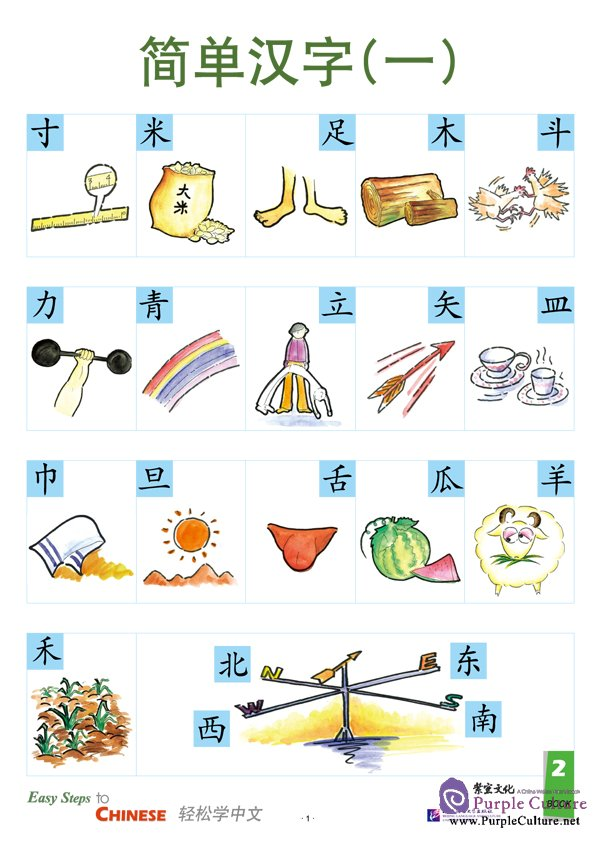 Sample pages of Easy Steps to Chinese vol.2 - Posters (ISBN:9787561920442)