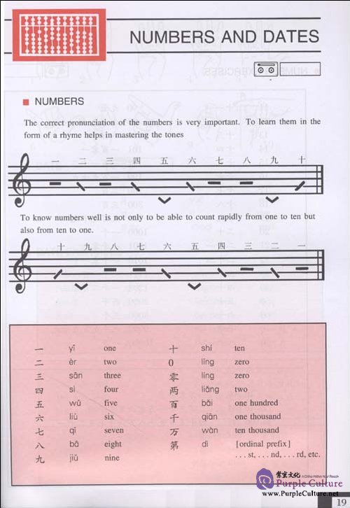 Sample pages of A KEY TO CHINESE SPEECH AND WRITING I (ISBN:9787800525070)