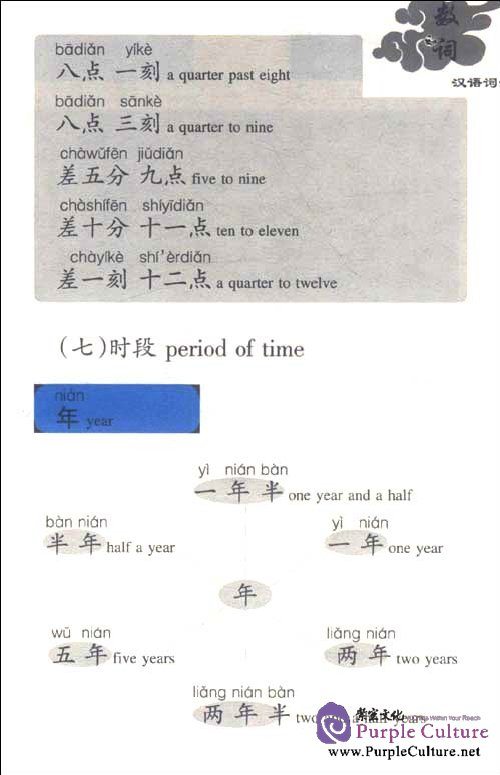 Sample pages of The Code of Chinese Numerals and Quantifiers (ISBN:9787511708861)