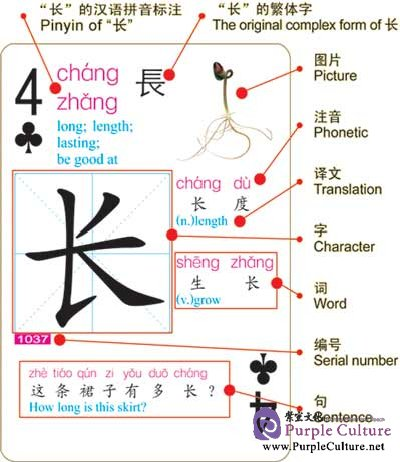 Sample pages of Multimedia Cards of Chinese Characters (ISBN:9787802000919)