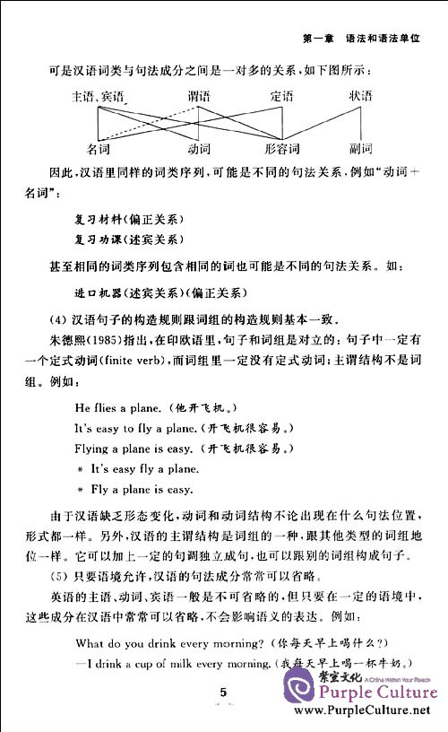Sample pages of Modern Chinese Grammar Q&A (volume 1) (ISBN:9787301191064)