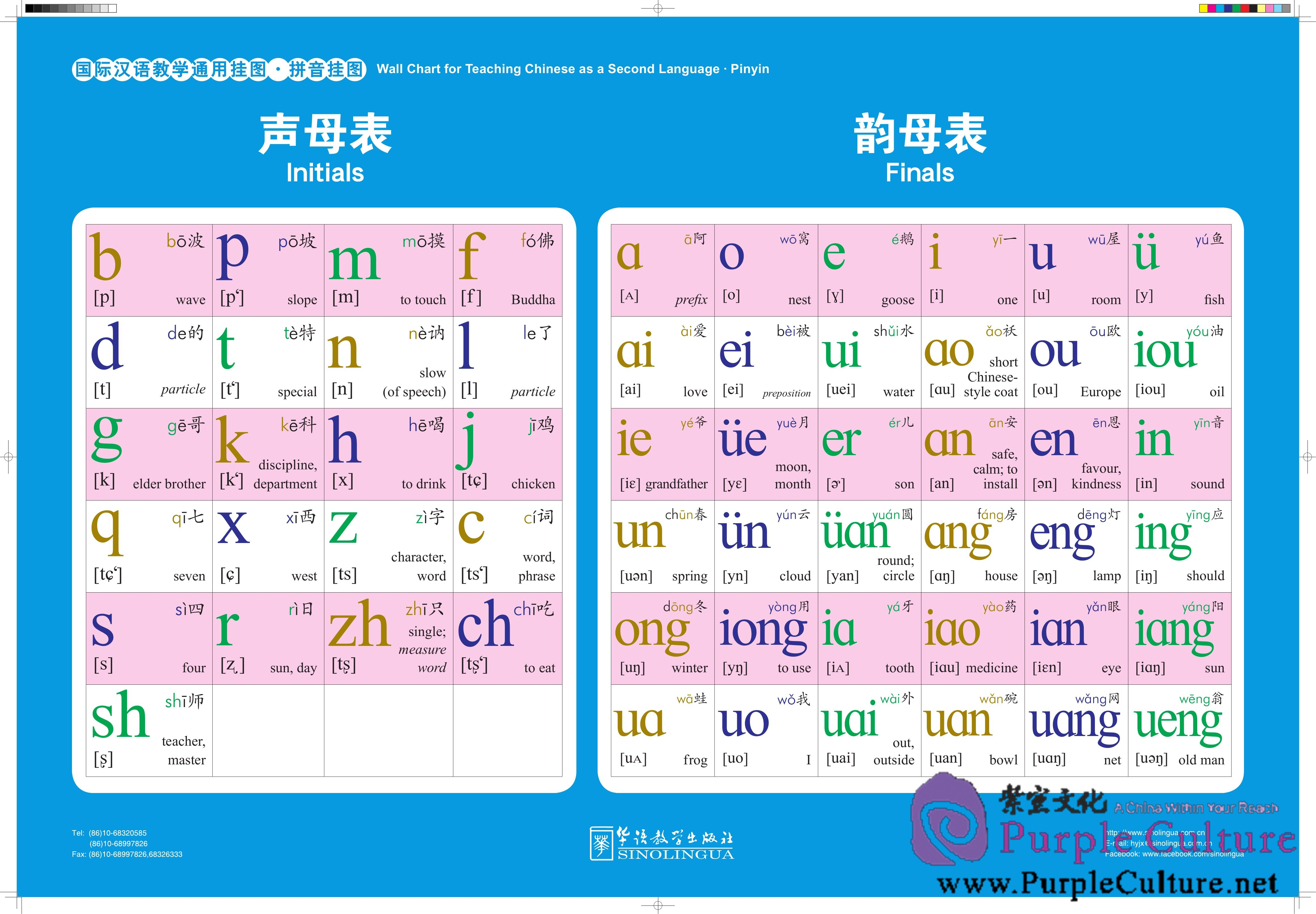 Wall Chart For Teaching Chinese As A Second Language Pinyin By - Chinese language chart
