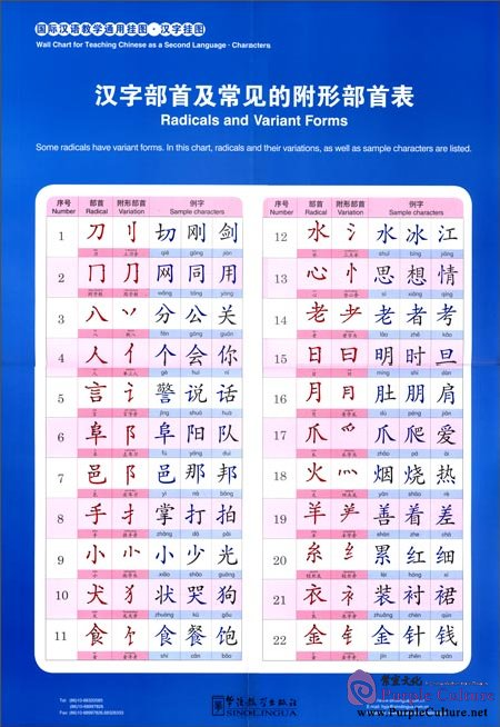 Sample pages of Wall Chart for Teaching Chinese as a Second Language: Characters (ISBN:9787513804417)