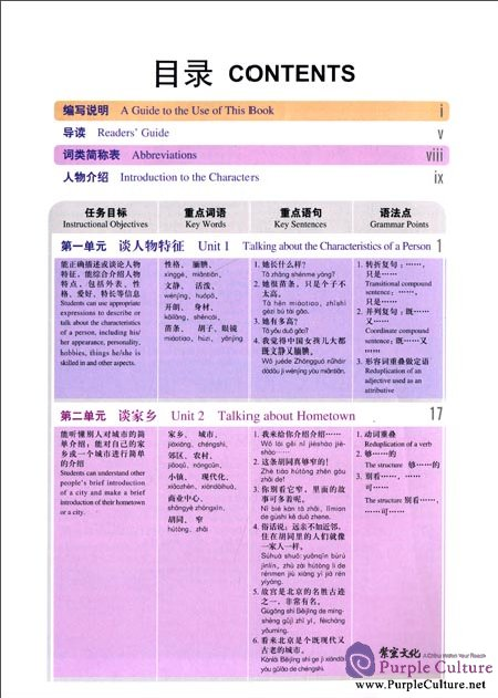 Table of contents: New Target Chinese Spoken Language 3 (with 1 MP3) (ISBN:9787561936917)