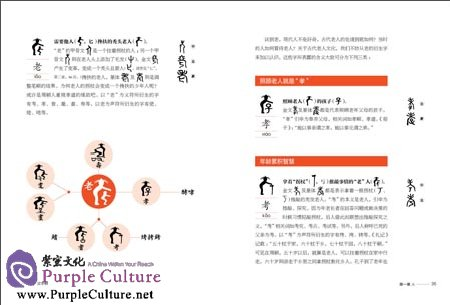 Sample pages of Chinese Character Tree (ISBN:9787550222151)