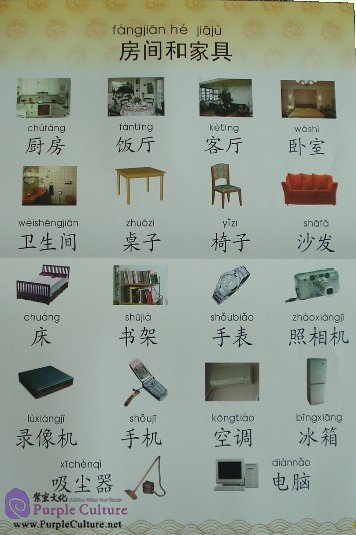 Sample pages of Happy Chinese: Wall Charts (ISBN:9787107174002)