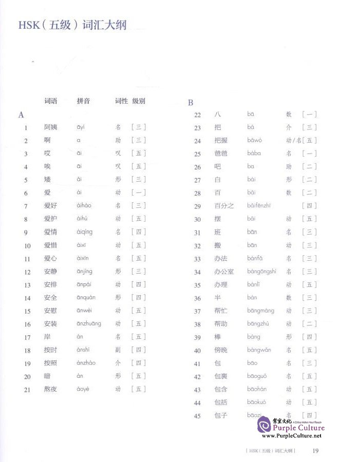Sample pages of HSK Test Syllabus (2015) Level 5 (ISBN:9787107304224)