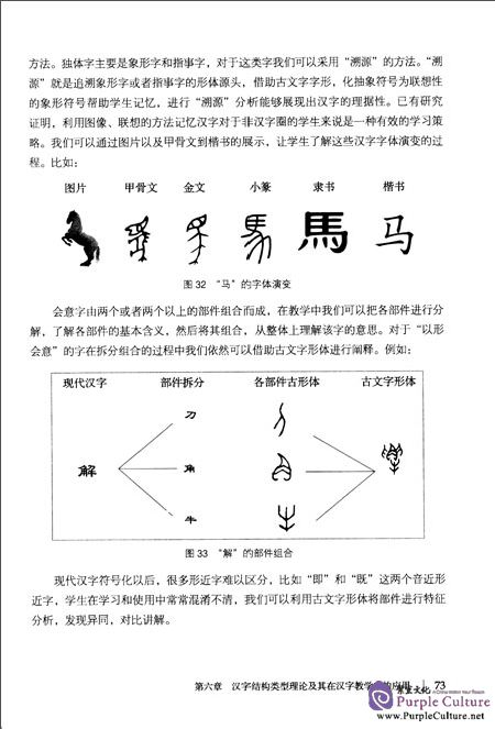 Sample pages of The Knowledge of Chinese Characters and the Teaching of Chinese Characters (ISBN:9787561948231)