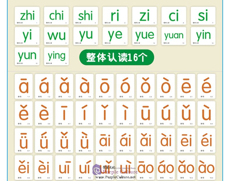 Table of contents: Pinyin Cards (223 cards)