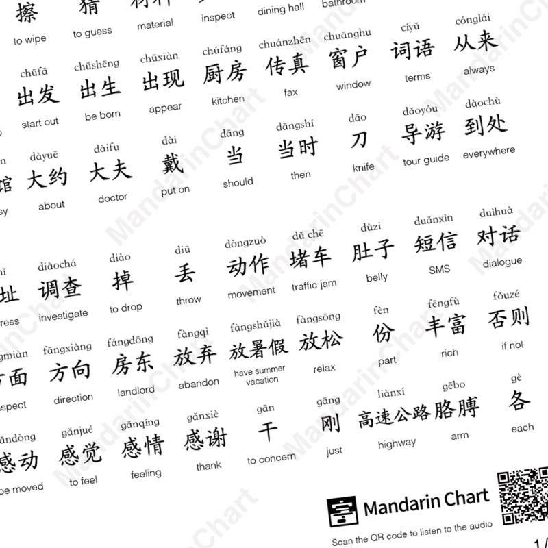 Sample pages of HSK Vocabulary Wallchart: Level 4 (4 wallcharts)