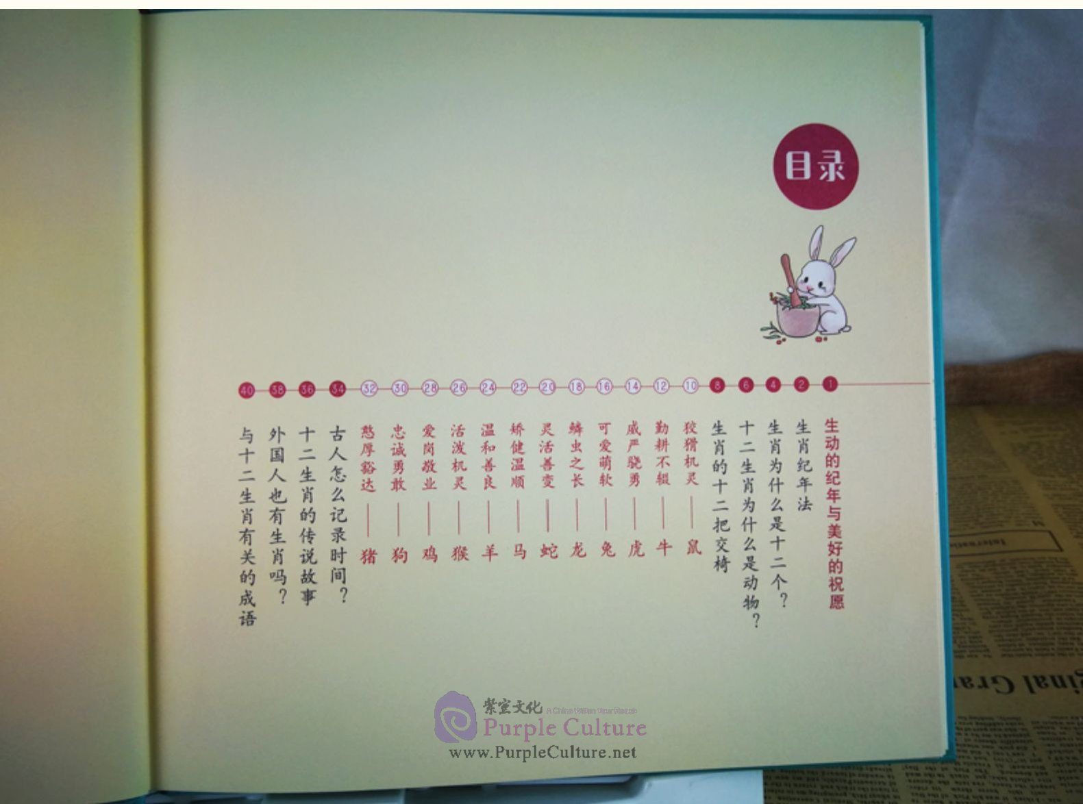 Sample pages of Our Zodiacs (ISBN:9787551905176)