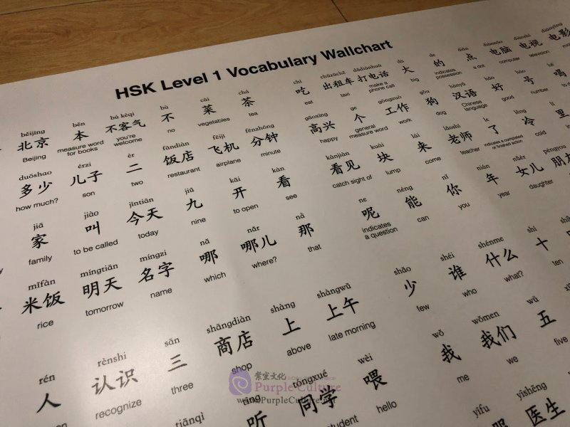 Sample pages of HSK Vocabulary Wallchart: Level 1