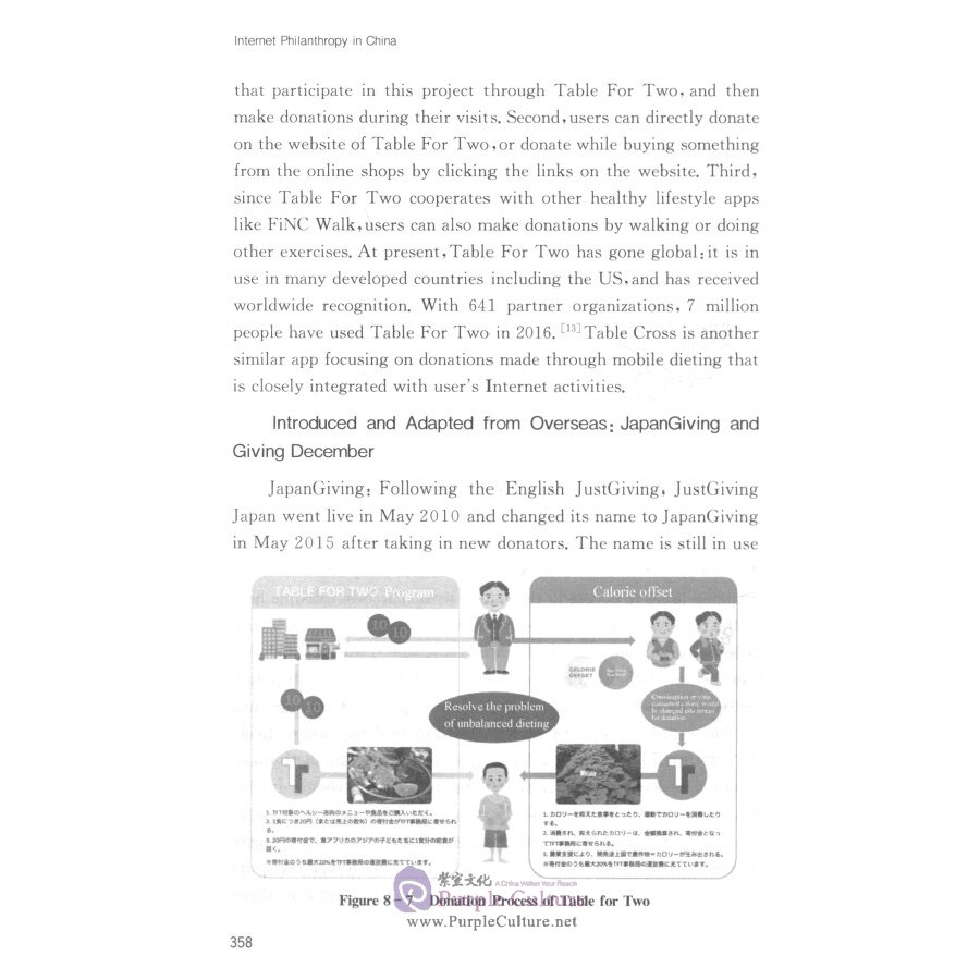 Sample pages of Internet Philanthropy in China (ISBN:9787300264189)