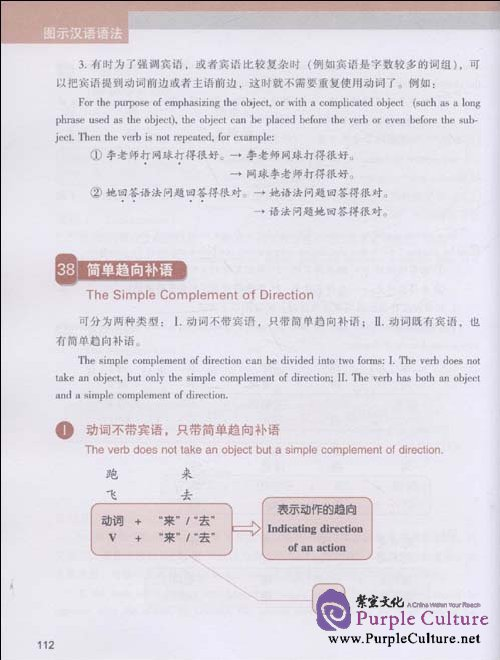 Sample pages of Representation of Chinese Grammar with Diagrams (ISBN:9787561927953)