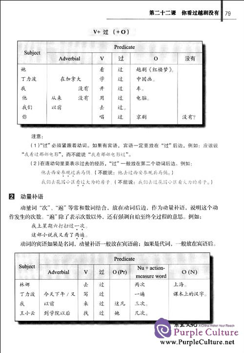 Sample pages of New Practical Chinese Reader (2nd Edition) vol.2 Instructor's Manual (with MP3) (ISBN:7561928947,9787561928943)