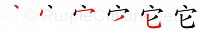 Stroke order image for Chinese character 它