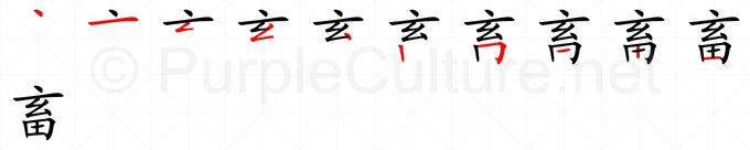 Stroke order image for Chinese character 畜