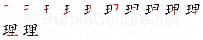 Stroke order image for Chinese character 理