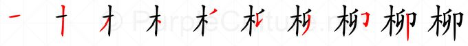 Stroke order image for Chinese character 柳