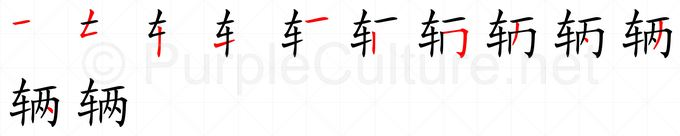 Stroke order image for Chinese character 辆