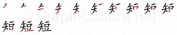 Stroke order image for Chinese character 短