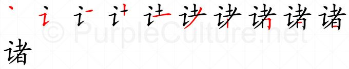 Stroke order image for Chinese character 诸