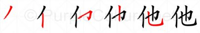 Stroke order image for Chinese character 他