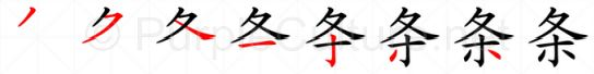 Stroke order image for Chinese character 条