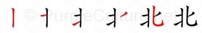 Stroke order image for Chinese character 北