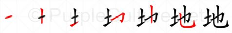 Stroke order image for Chinese character 地