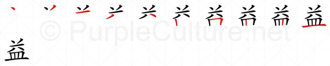 Stroke order image for Chinese character 益
