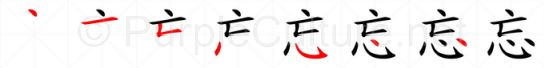 Stroke order image for Chinese character 忘