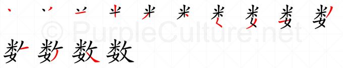 Stroke order image for Chinese character 数