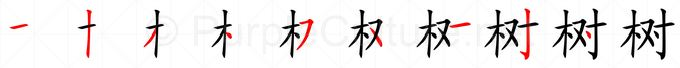 Stroke order image for Chinese character 树