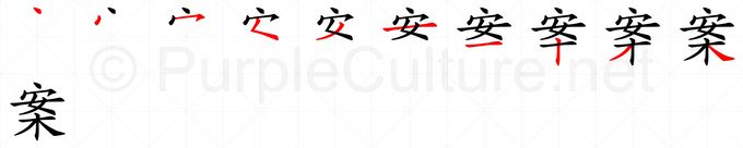Stroke order image for Chinese character 案