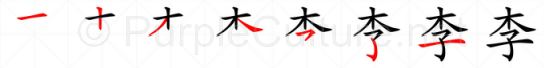 Stroke order image for Chinese character 李