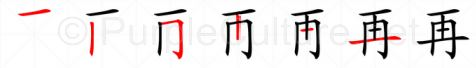 Stroke order image for Chinese character 再