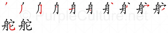 Stroke order image for Chinese character 舵