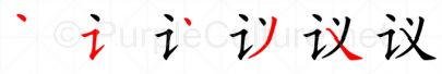 Stroke order image for Chinese character 议