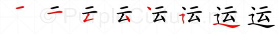 Stroke order image for Chinese character 运