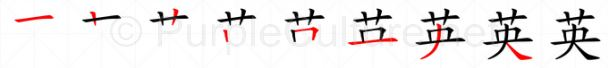 Stroke order image for Chinese character 英