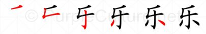 Stroke order image for Chinese character 乐